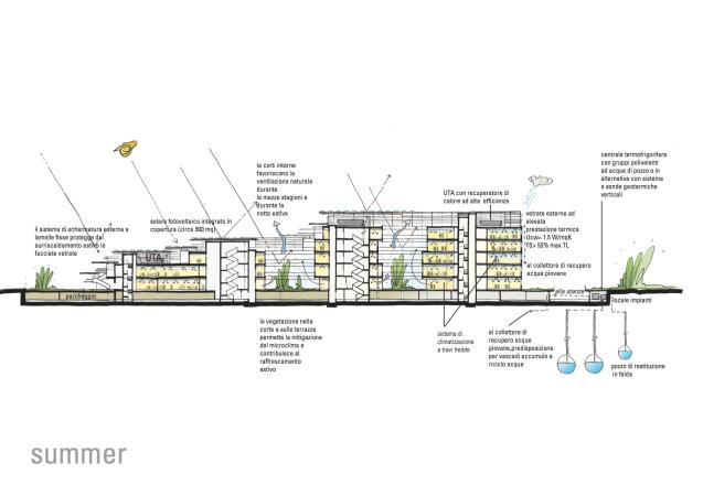 50b90da0b3fc4b2a3f000021_3m-italia-headquarters-mario-cucinella-architects_drawing011