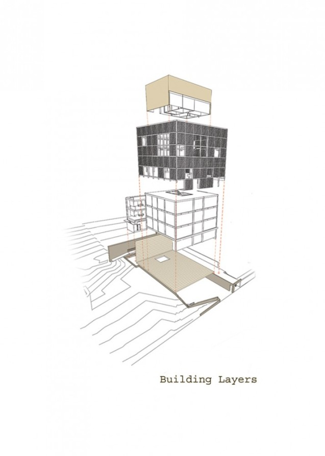 1318441919-building-layers-714x1000